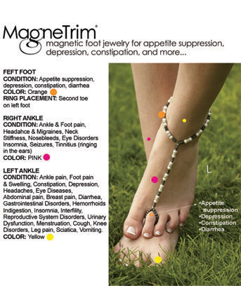 MagneHealth® Stretch Foot Jewelry