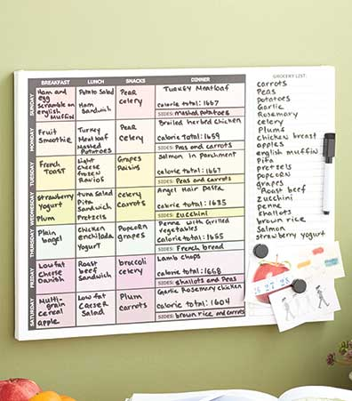 Functional Magnetic Dry Erase Boards